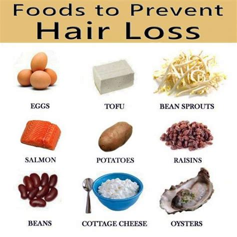 chart hair loss treatment picture 1