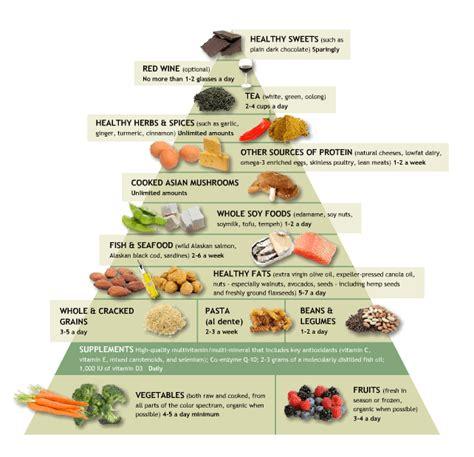 atkins diet recepies picture 3