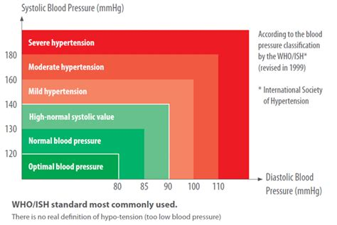 co- 80mg/12.5mg for slight hypertension picture 3