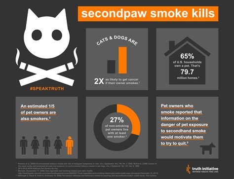 truth about second hand smoke picture 2