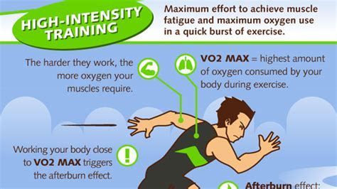 fat burning workout picture 17
