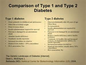causes of low sugar for a diabetics what to do picture 14