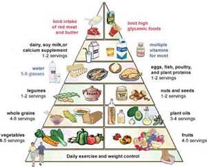 fatty liver snacks picture 7