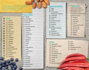 weight loss grocery list picture 14