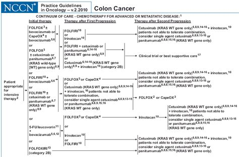 chemotherapy pill form for colon cancer picture 3