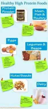 diet protein picture 5