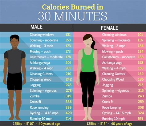 free sex moves to burn calories picture 2