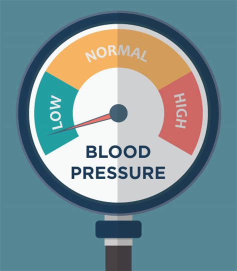 How can you low your blood pressure picture 1