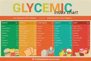 diabetes glycemic index diet picture 7