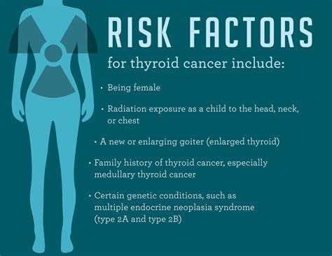 adding thyroid hormone after cancer picture 10
