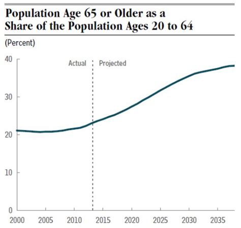 articles for medical care and the aging population. picture 11