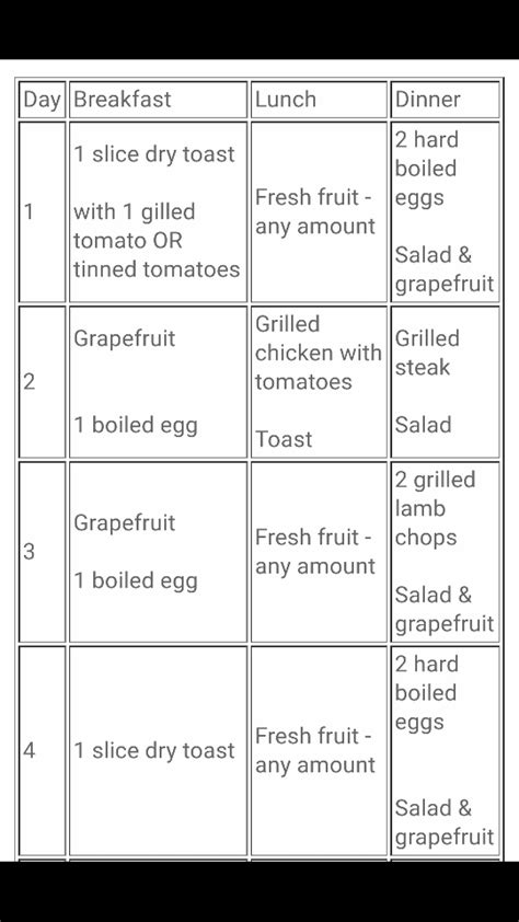 chemical breakdown diet picture 1