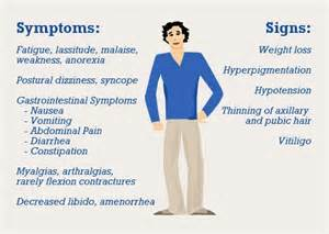 signs and symptoms coxydia in s picture 9