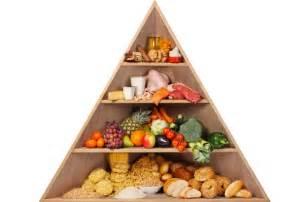 breakfast balance diet picture 18