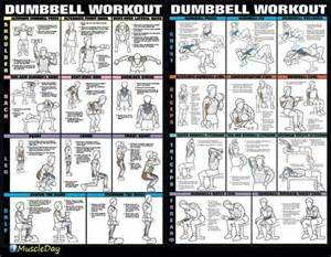 fat burning excercises picture 3