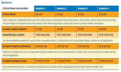 anthem a health insurance plan picture 1