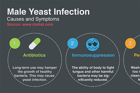 men yeast infection picture 18
