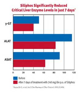 drugs that affect liver enzymes picture 19