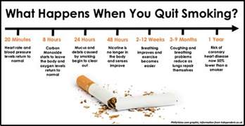 body when you quit smoking picture 6