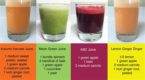 weight loss with juice picture 1