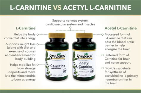 acetyl l-carnitine for acne picture 7