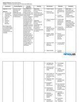 bone marrow suppression and malnutrition picture 2