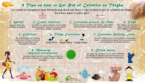 foods that get rid of cellulite picture 2