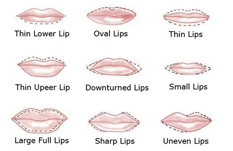 dry lips and skin picture 5