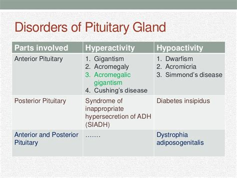 anterior pituitary hyperhormonotrophic syndrome symptoms picture 11