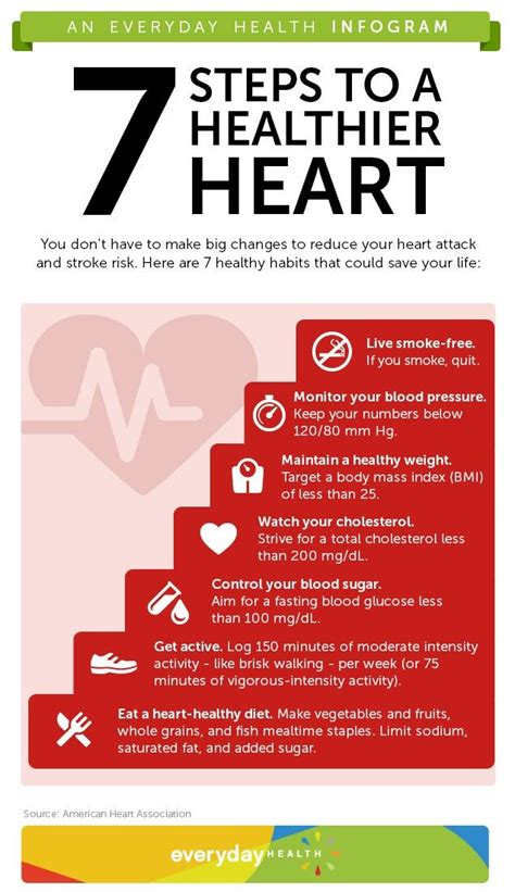 american heart diet picture 10