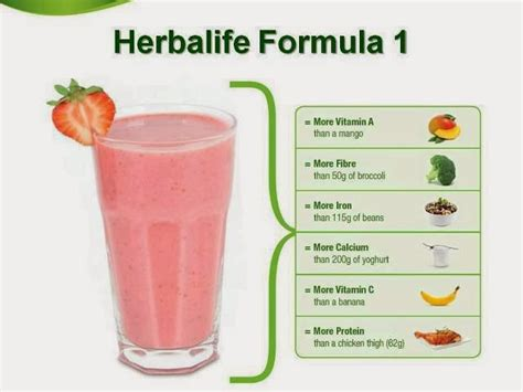 are herbal life products good for you picture 1