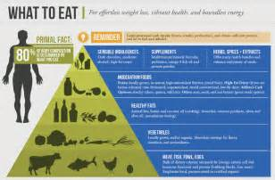 body blueprint diet picture 3