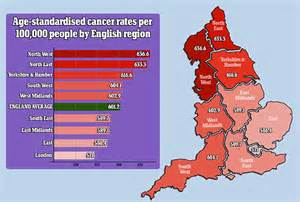 colo cancer rates 2013 uk picture 2