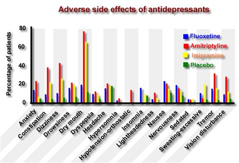 fluoxetine side effects picture 11