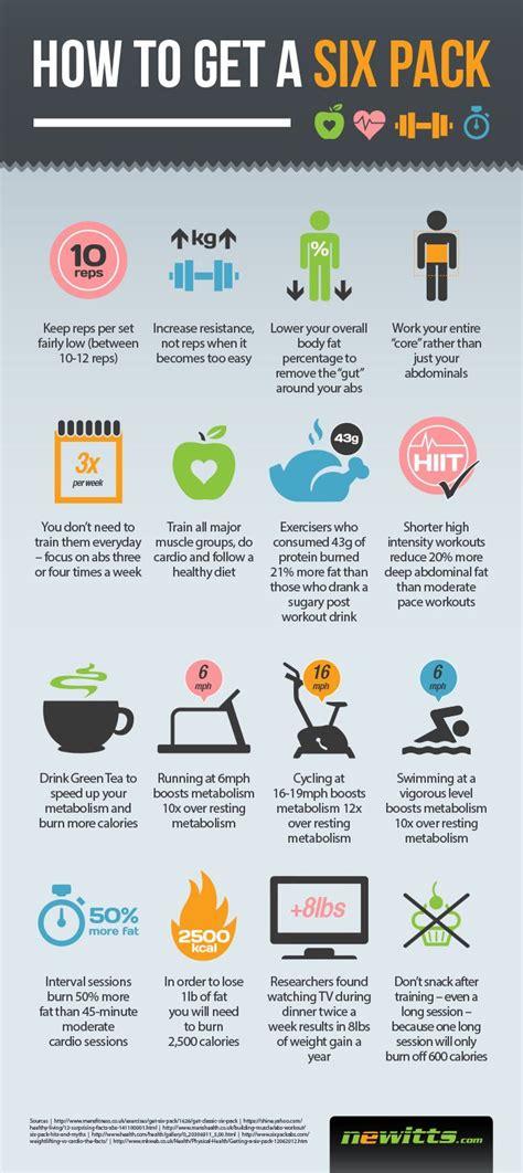 abs diet information picture 11