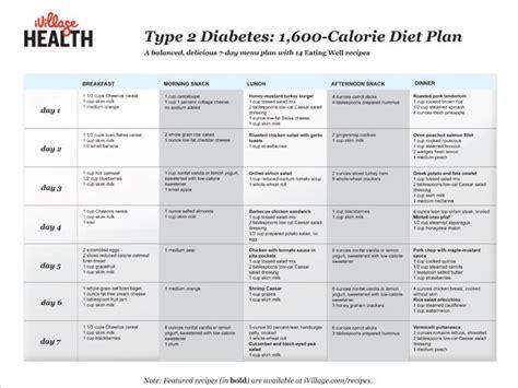 free diabetic diet plans picture 2