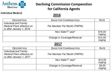 anthem blue cross health insurance picture 17