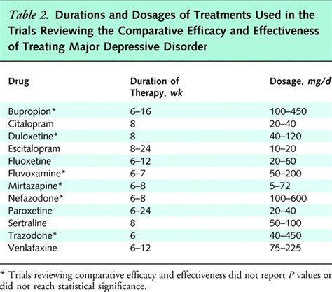 2014 best anti anti depression medications picture 9
