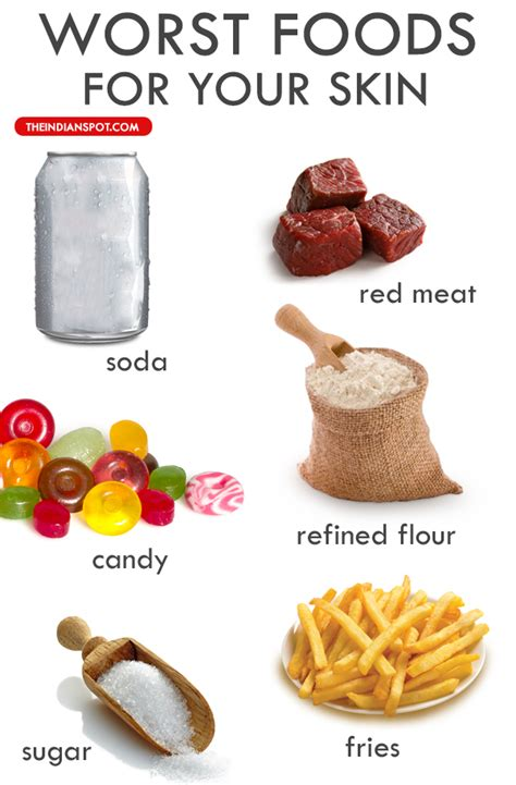 sugar and acne picture 15
