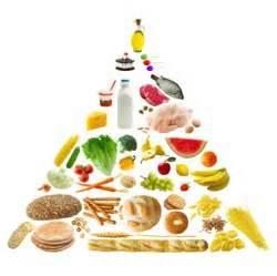 Vitamin b5 lowering cholesterol picture 2