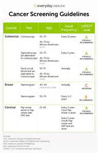 screening tests for prostatic cancer picture 18
