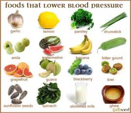 Natural healing for blood pressure picture 7