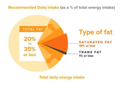 ht low cholesterol diet picture 9