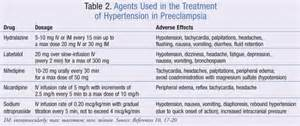 Blood pressure - controlling hypertension picture 6