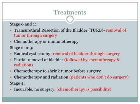 treatment of urinary bladder cancer picture 3