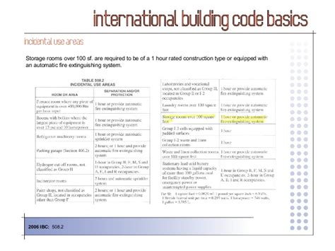 ibc 2006 picture 3