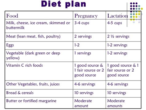 diet to lose weight during pregnancy picture 8