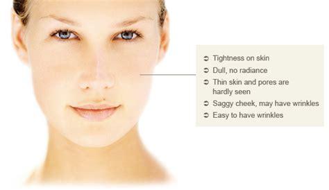 acne neck picture 9