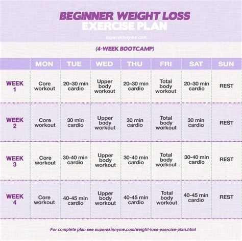 Airforce weight loss routine picture 7