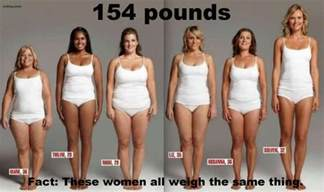 does losing weight make your junk longer picture 7